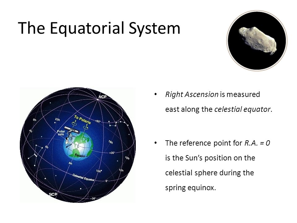 The Equatorial System Right Ascension is measured east along the celestial equator.
