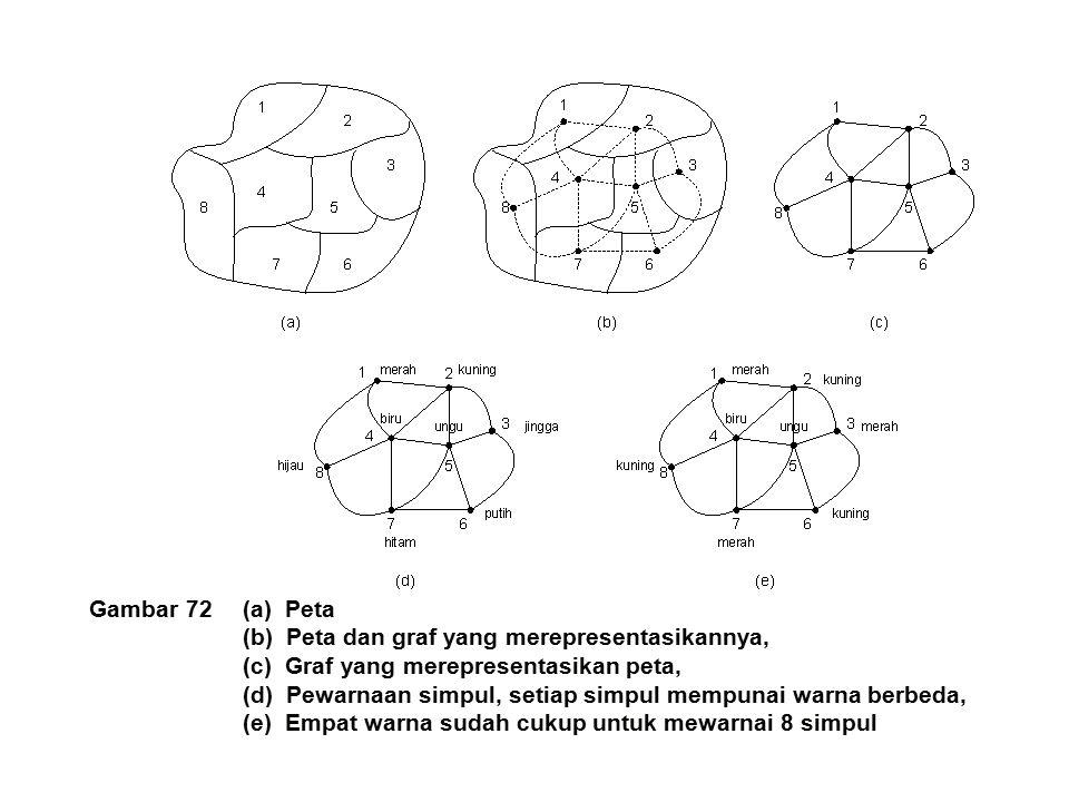 Gambar 72 (a) Peta (b) Peta dan graf yang merepresentasikannya, (c) Graf yang merepresentasikan peta,
