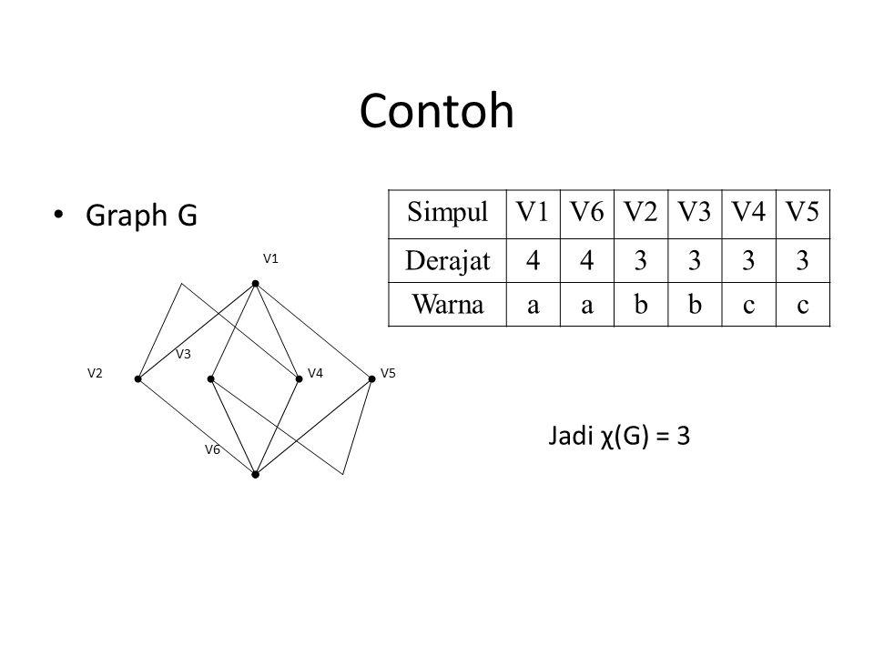 Contoh Graph G Simpul V1 V6 V2 V3 V4 V5 Derajat 4 3 Warna a b c