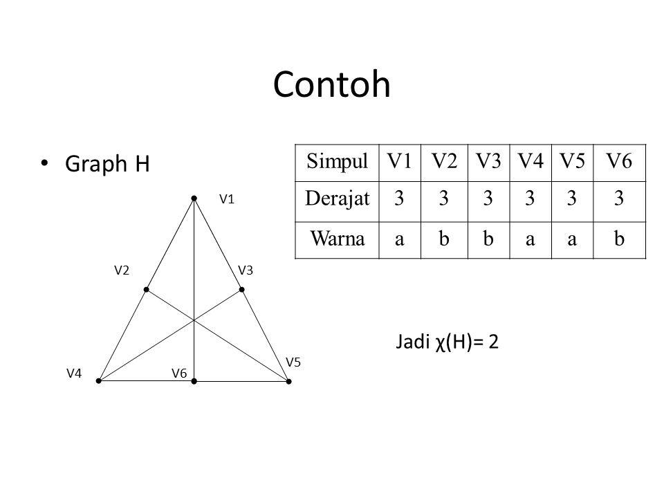 Contoh Graph H Simpul V1 V2 V3 V4 V5 V6 Derajat 3 Warna a b