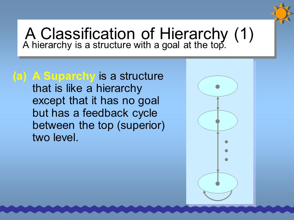 A Classification of Hierarchy (1)