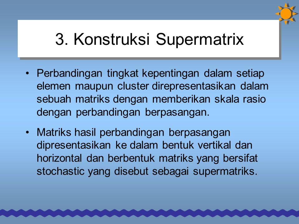 3. Konstruksi Supermatrix