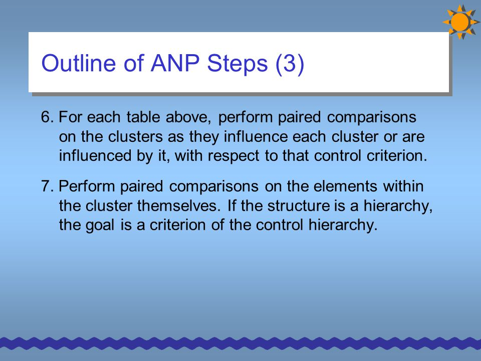 Outline of ANP Steps (3)