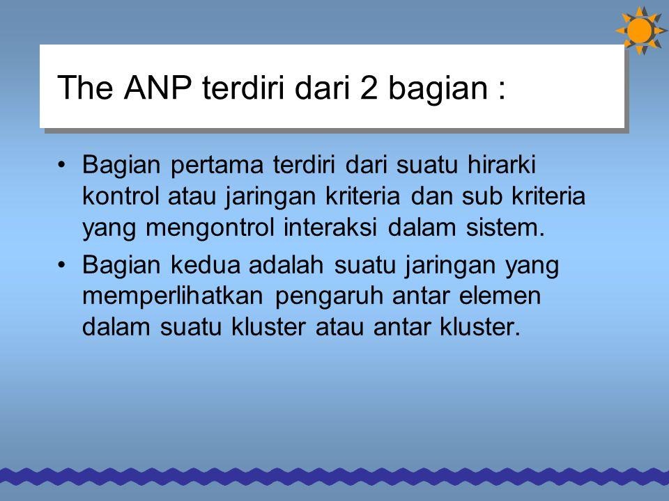 The ANP terdiri dari 2 bagian :