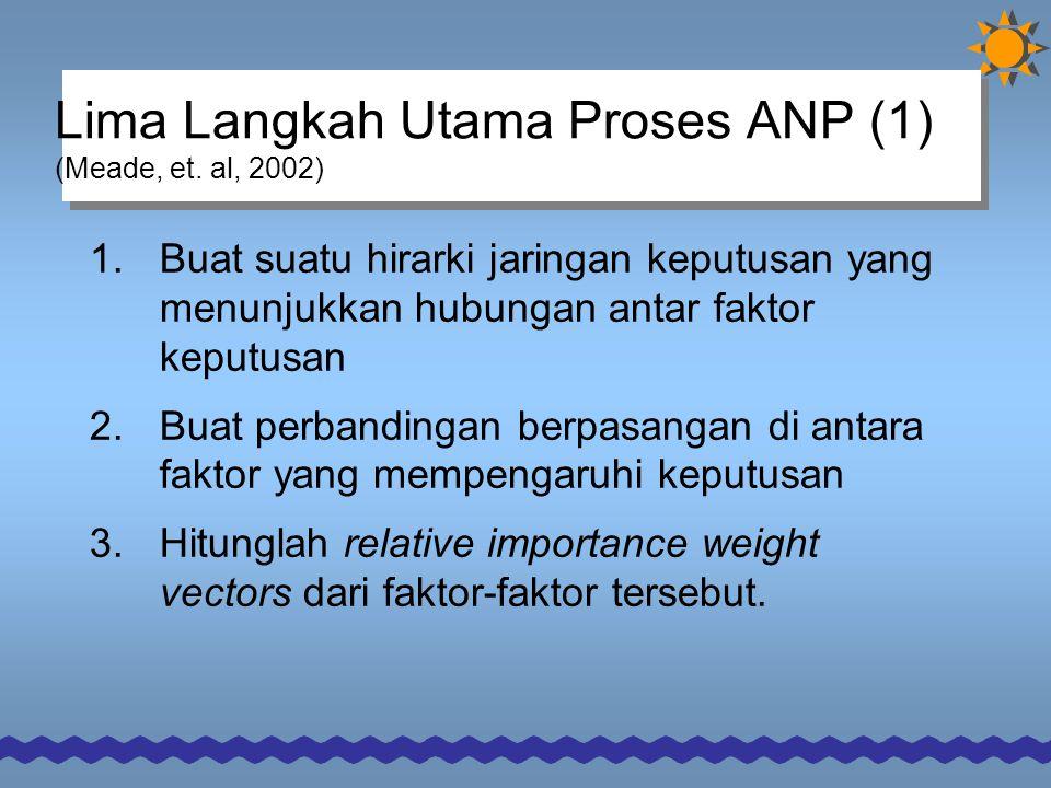Lima Langkah Utama Proses ANP (1) (Meade, et. al, 2002)