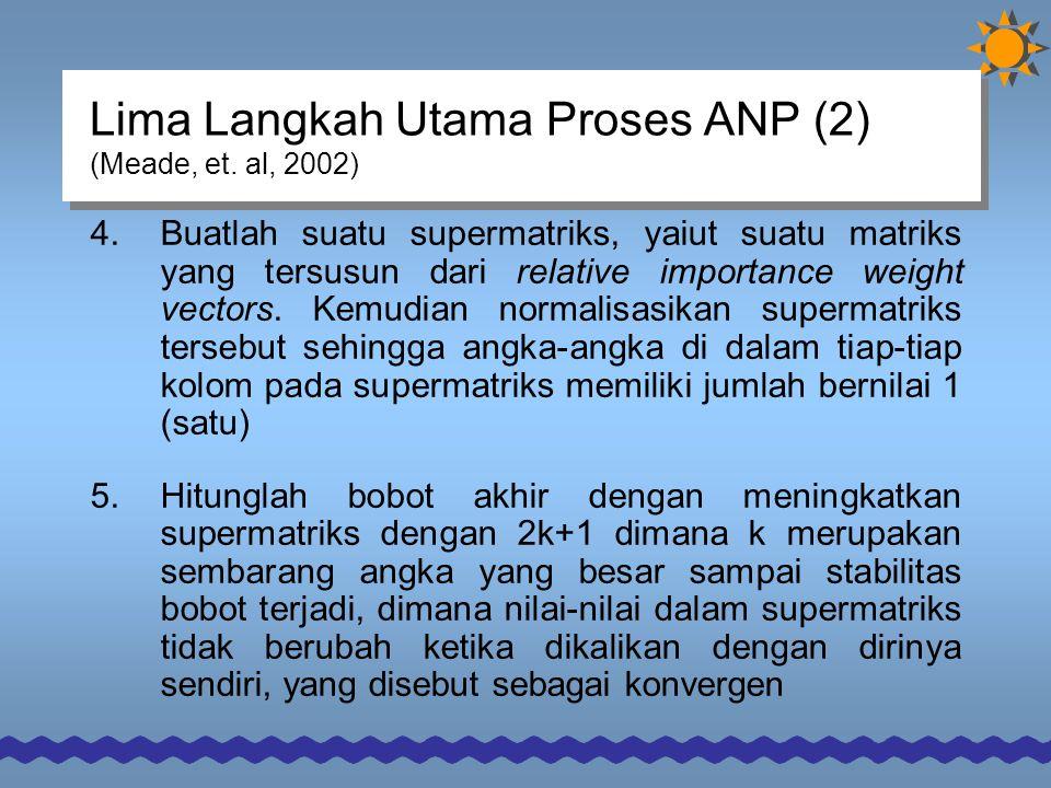 Lima Langkah Utama Proses ANP (2) (Meade, et. al, 2002)
