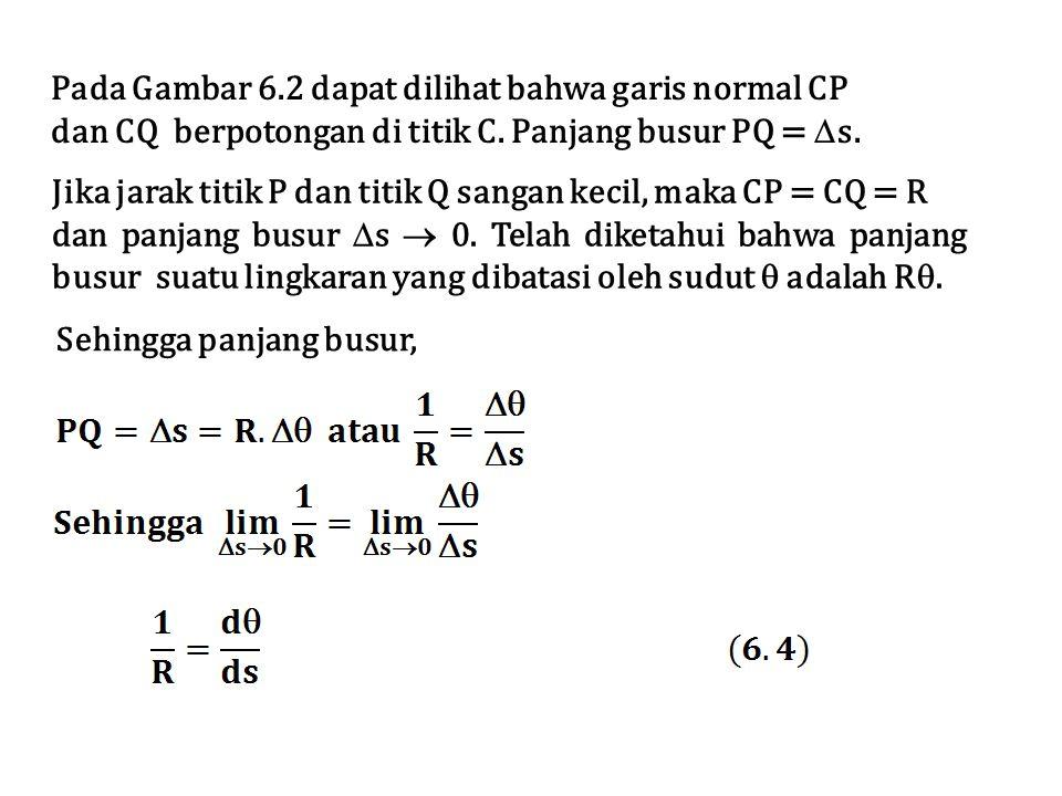 Pada Gambar 6.2 dapat dilihat bahwa garis normal CP