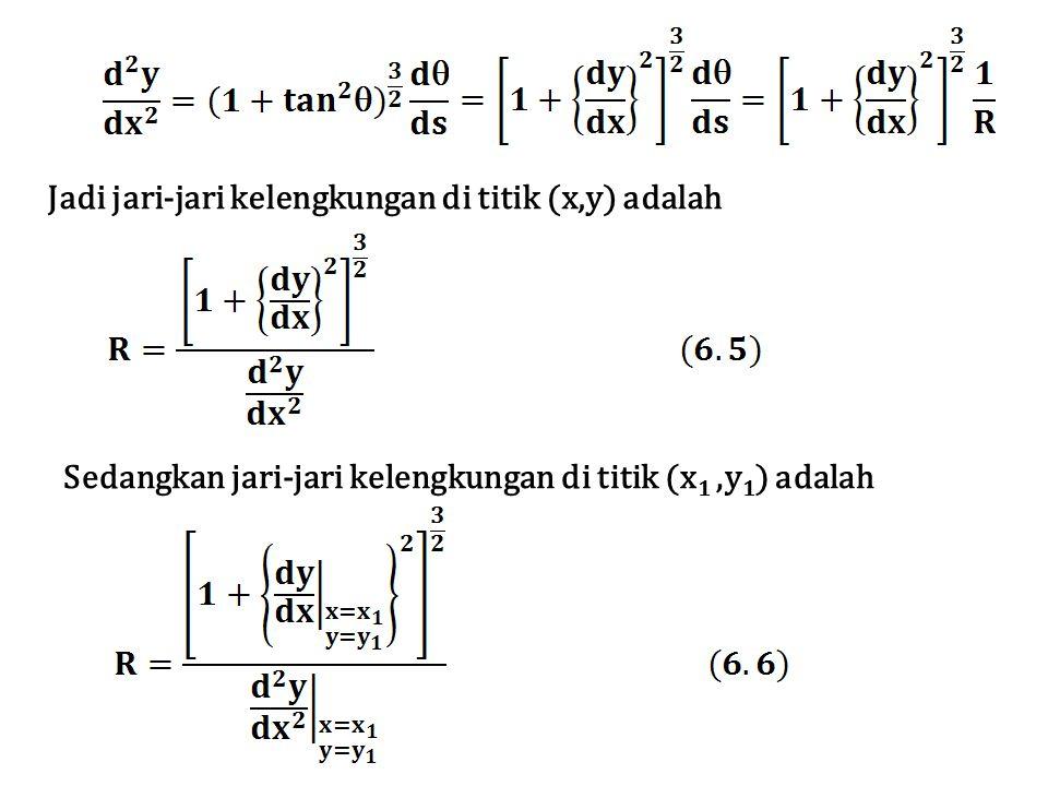 Jadi jari-jari kelengkungan di titik (x,y) adalah
