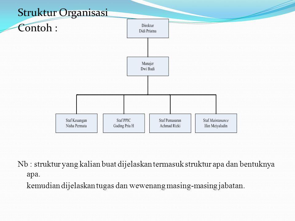 Struktur Organisasi Contoh :