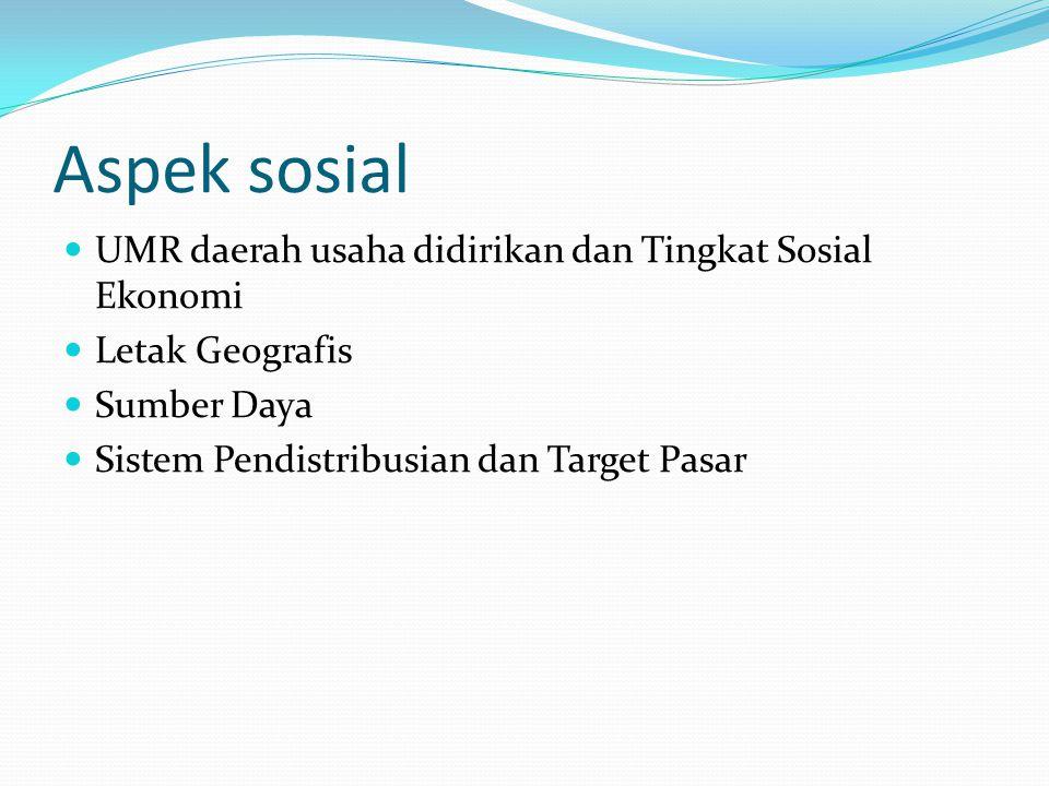 Aspek sosial UMR daerah usaha didirikan dan Tingkat Sosial Ekonomi