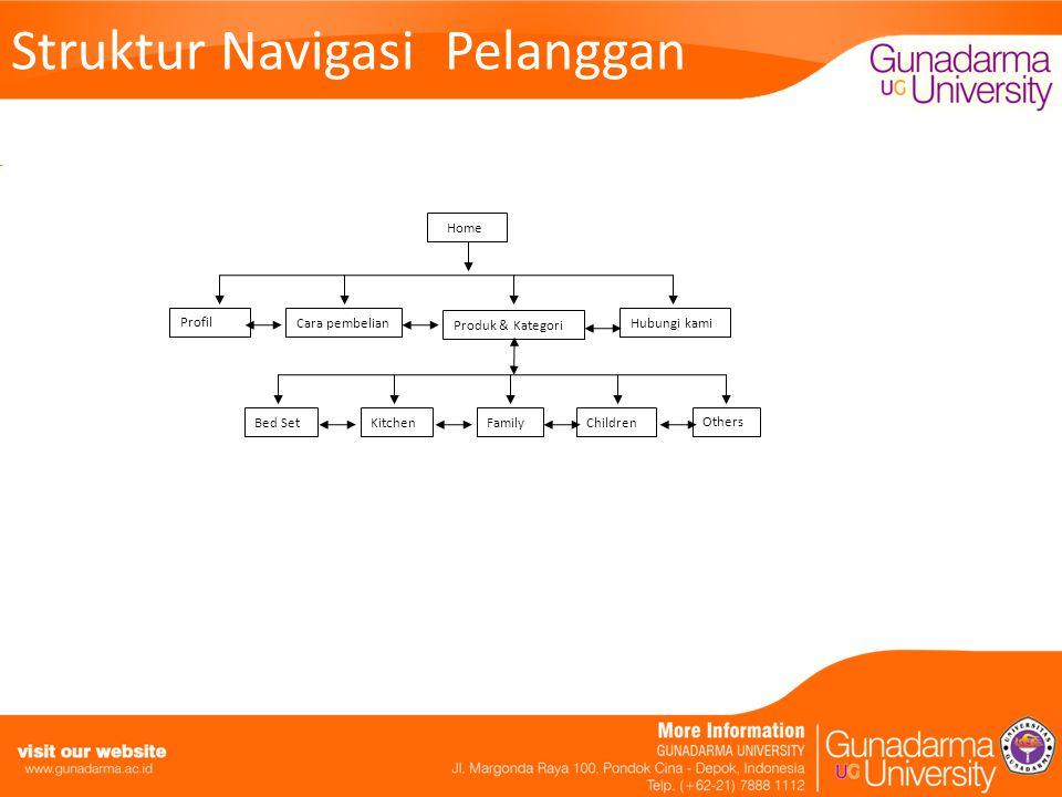 Struktur Navigasi Pelanggan