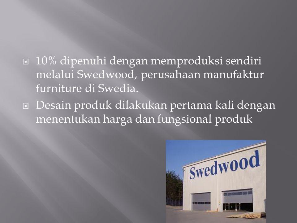 10% dipenuhi dengan memproduksi sendiri melalui Swedwood, perusahaan manufaktur furniture di Swedia.
