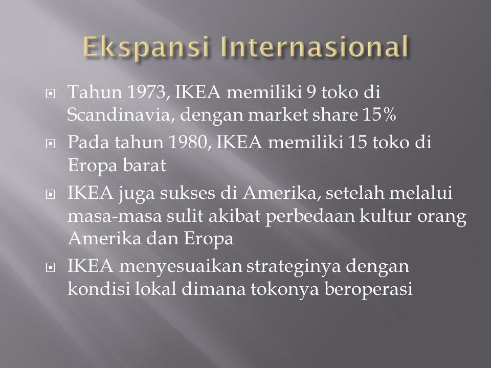 Ekspansi Internasional