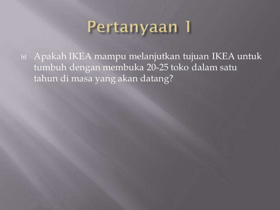 Pertanyaan 1 Apakah IKEA mampu melanjutkan tujuan IKEA untuk tumbuh dengan membuka 20-25 toko dalam satu tahun di masa yang akan datang
