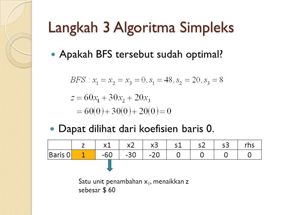 Langkah 3 Algoritma Simpleks