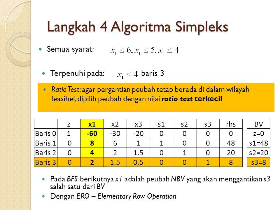 Langkah 4 Algoritma Simpleks