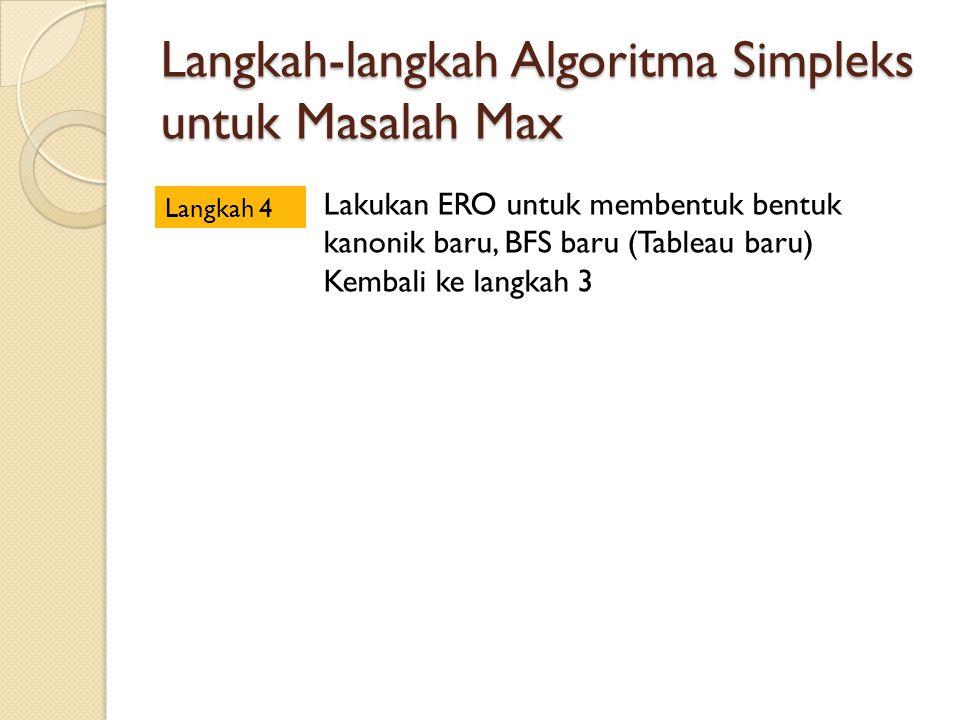 Langkah-langkah Algoritma Simpleks untuk Masalah Max