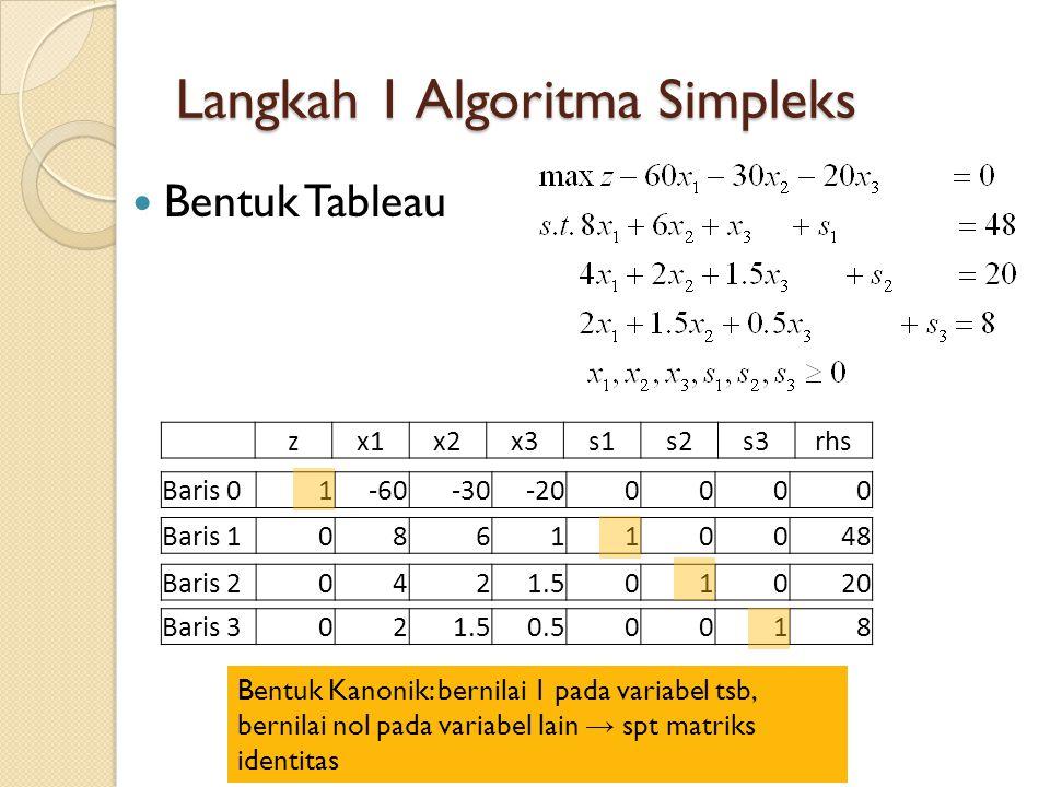 Langkah 1 Algoritma Simpleks