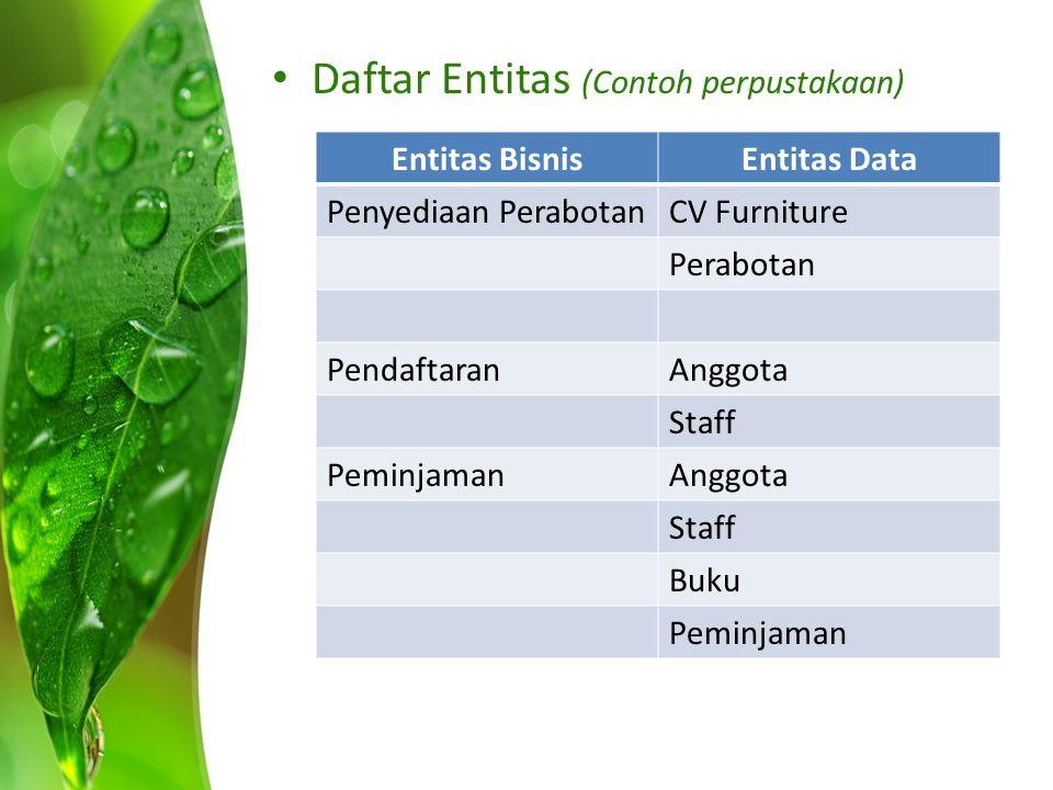 Daftar Entitas (Contoh perpustakaan)
