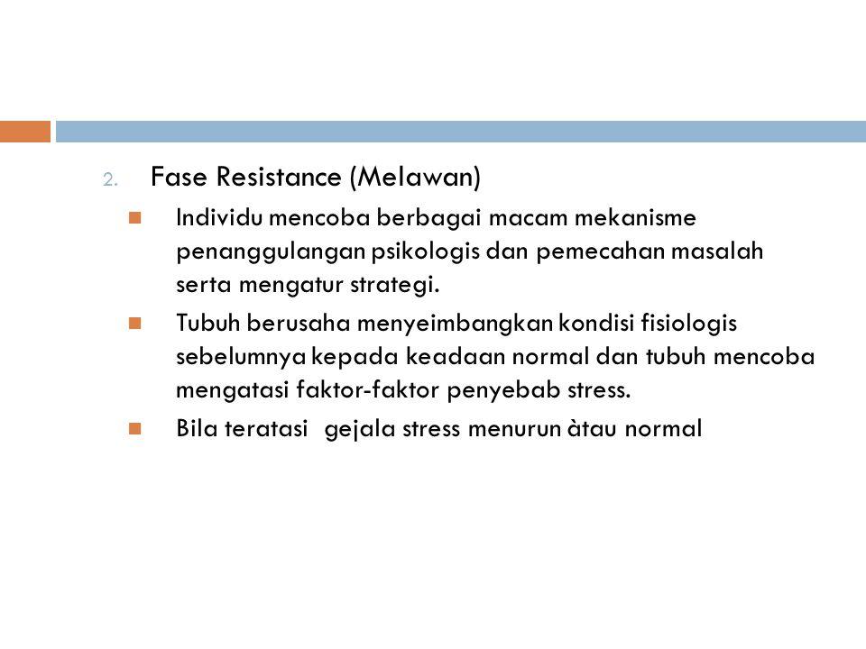 Fase Resistance (Melawan)