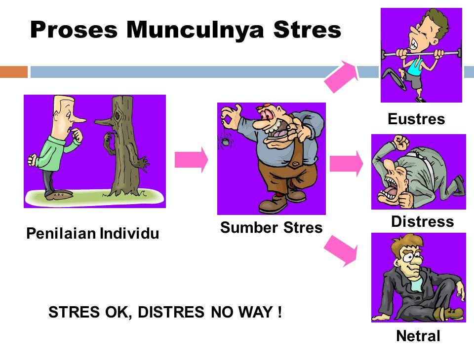 Proses Munculnya Stres