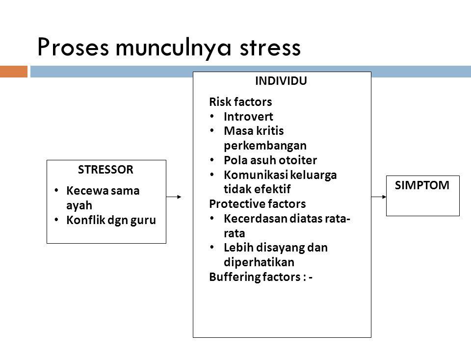 Proses munculnya stress