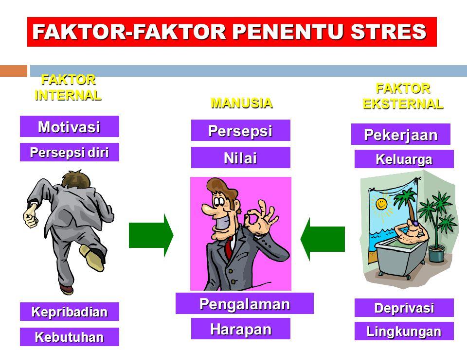 FAKTOR-FAKTOR PENENTU STRES