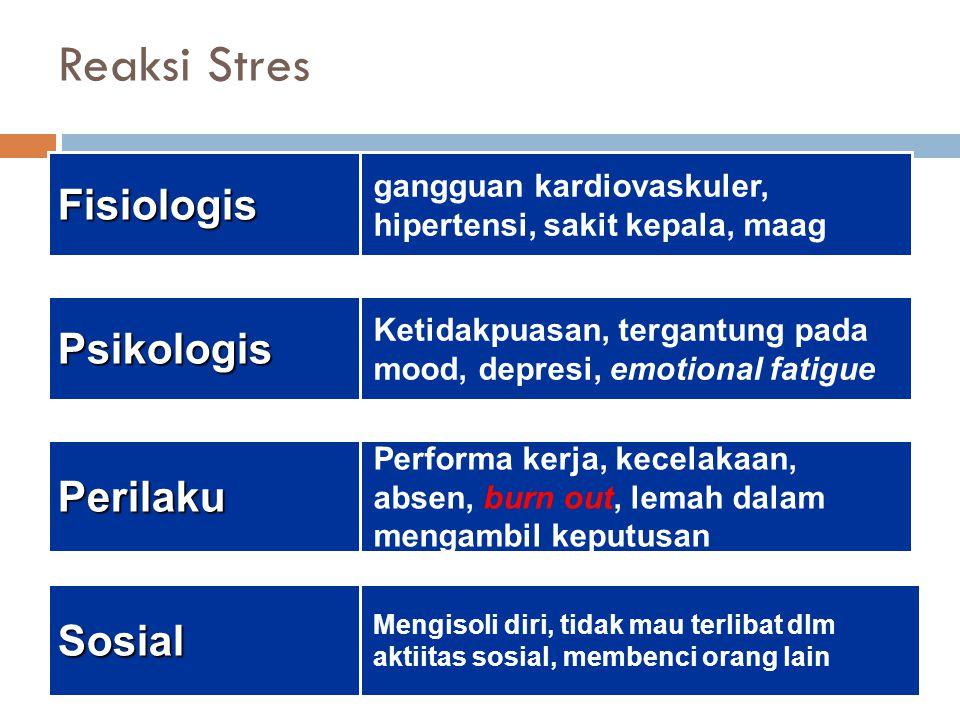 Reaksi Stres Fisiologis Psikologis Perilaku Sosial