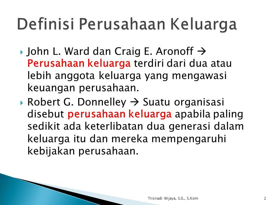 Definisi Perusahaan Keluarga