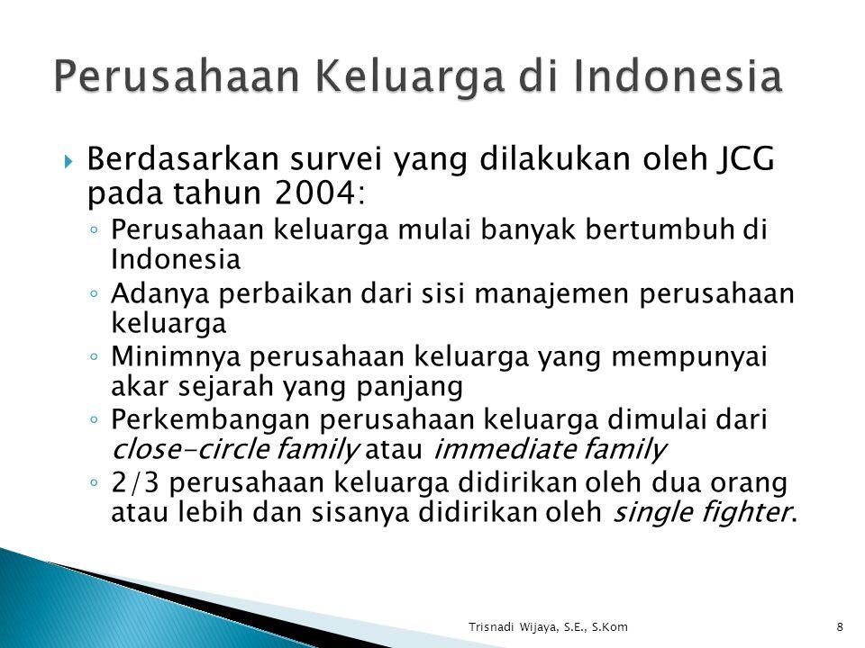 Perusahaan Keluarga di Indonesia