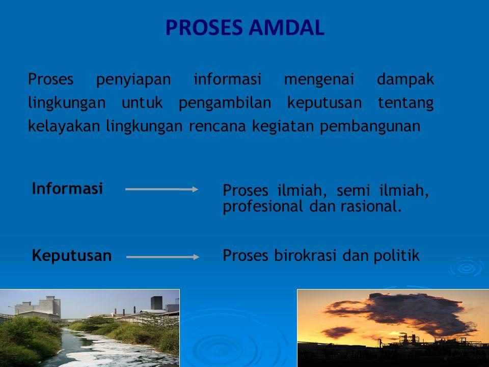 PROSES AMDAL