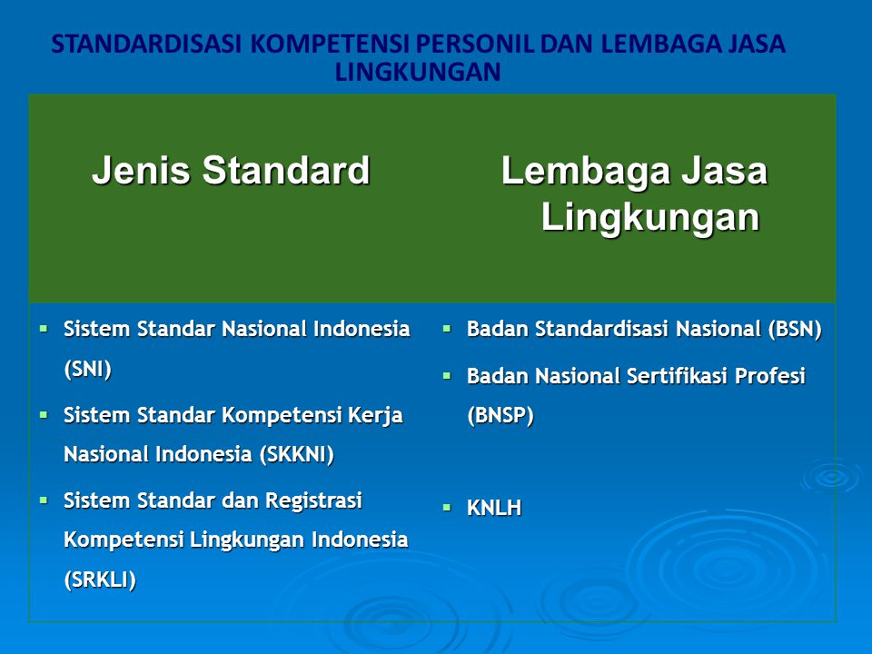 Jenis Standard Lembaga Jasa Lingkungan