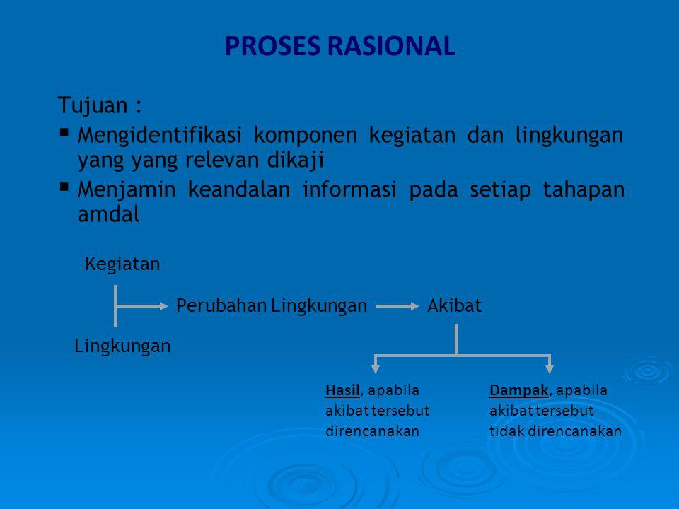 PROSES RASIONAL Tujuan :