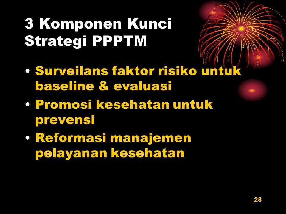 3 Komponen Kunci Strategi PPPTM