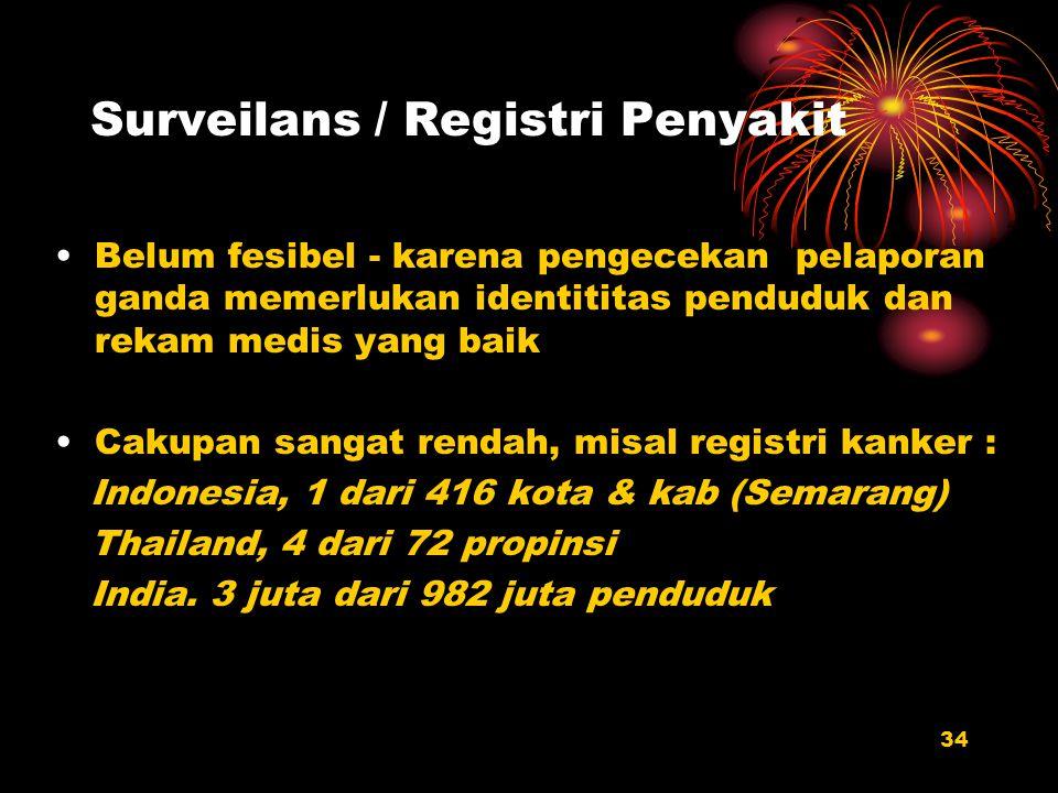 Surveilans / Registri Penyakit