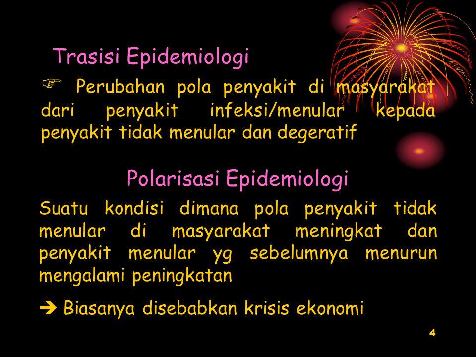 Polarisasi Epidemiologi