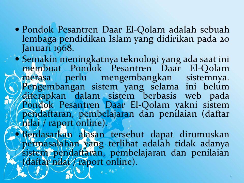 Pondok Pesantren Daar El-Qolam adalah sebuah lembaga pendidikan Islam yang didirikan pada 20 Januari 1968.
