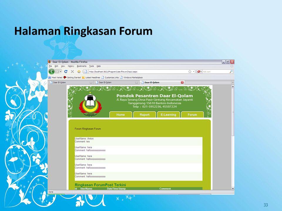 Halaman Ringkasan Forum