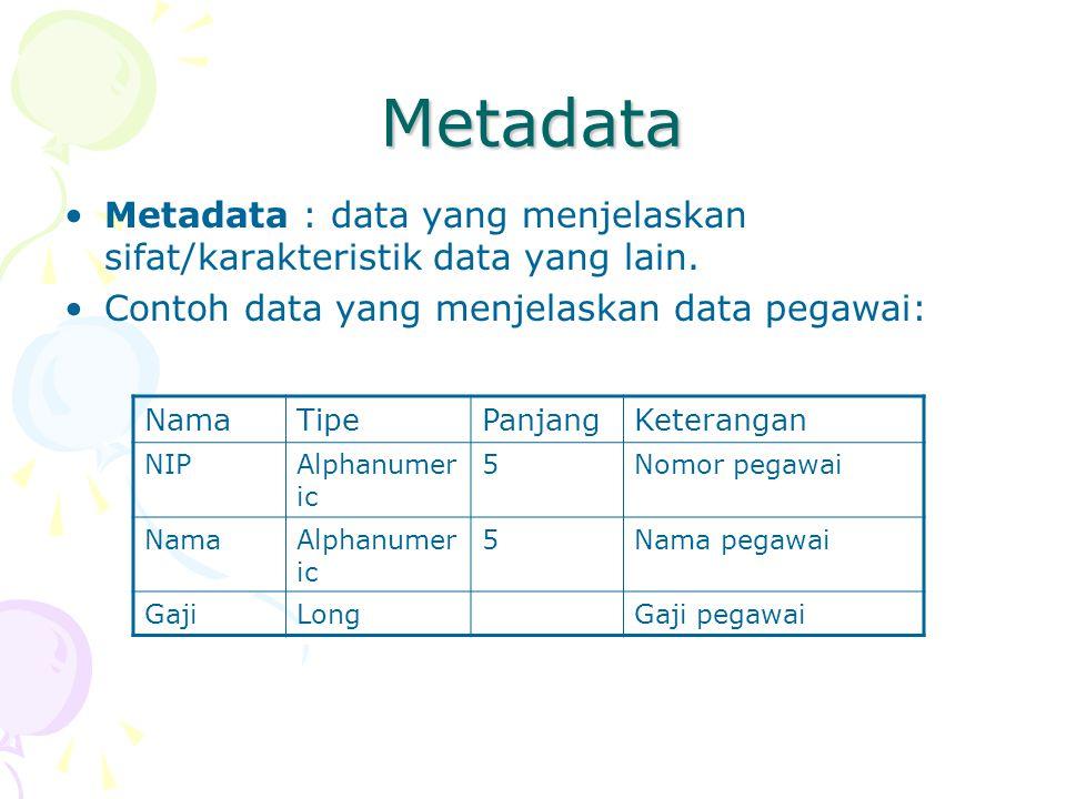 Metadata Metadata : data yang menjelaskan sifat/karakteristik data yang lain. Contoh data yang menjelaskan data pegawai: