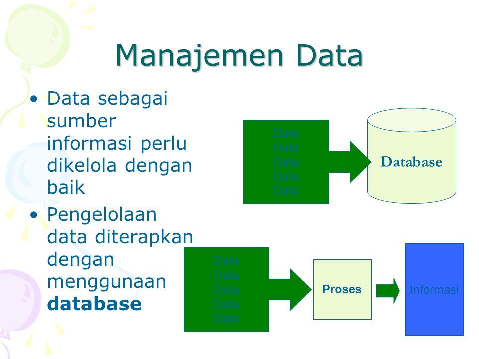 Manajemen Data Data sebagai sumber informasi perlu dikelola dengan baik. Pengelolaan data diterapkan dengan menggunaan database.