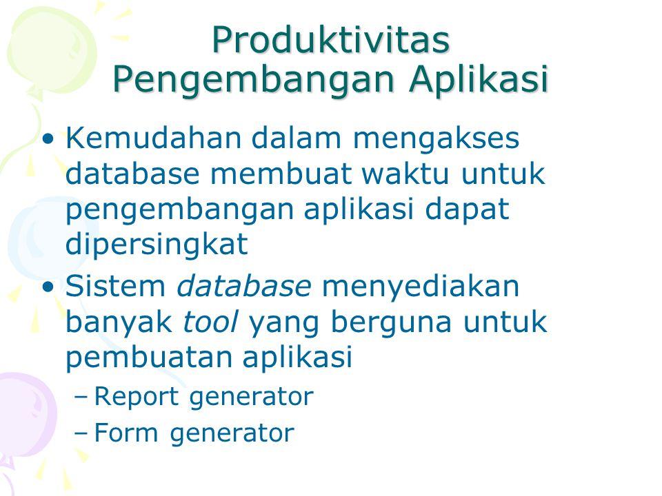 Produktivitas Pengembangan Aplikasi