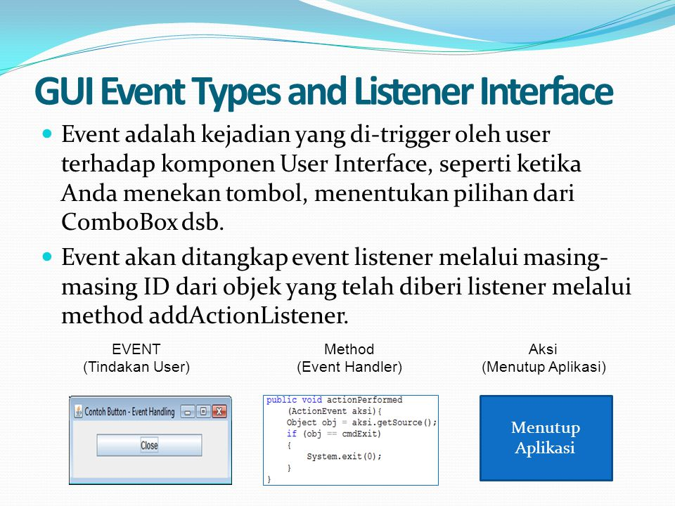 GUI Event Types and Listener Interface