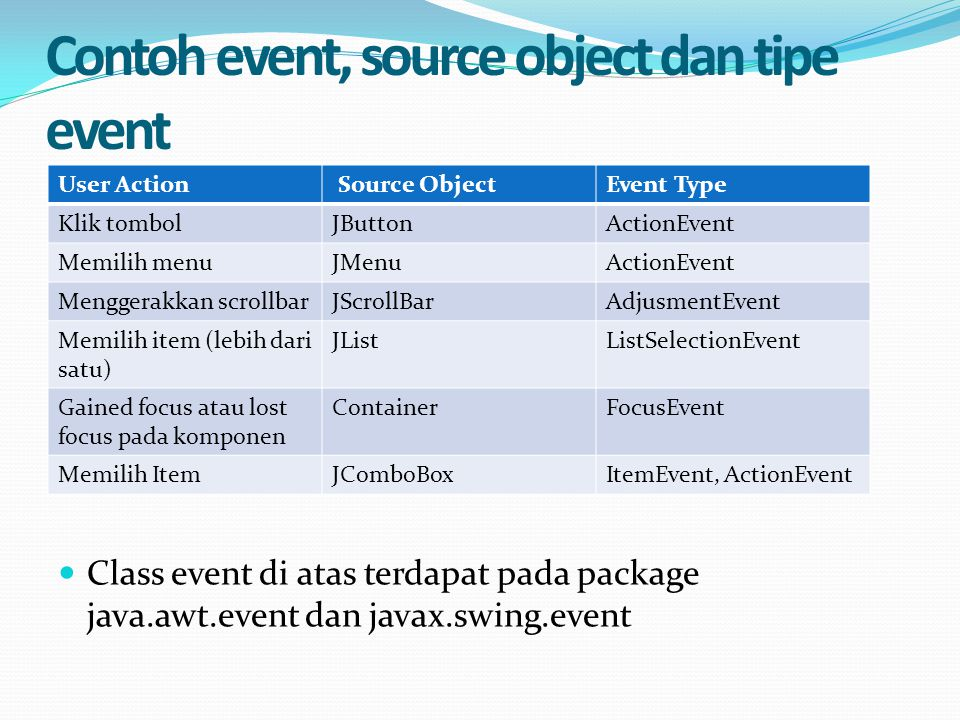 Contoh event, source object dan tipe event