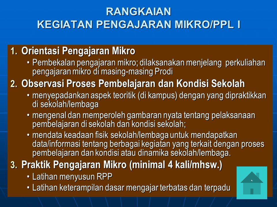 RANGKAIAN KEGIATAN PENGAJARAN MIKRO/PPL I