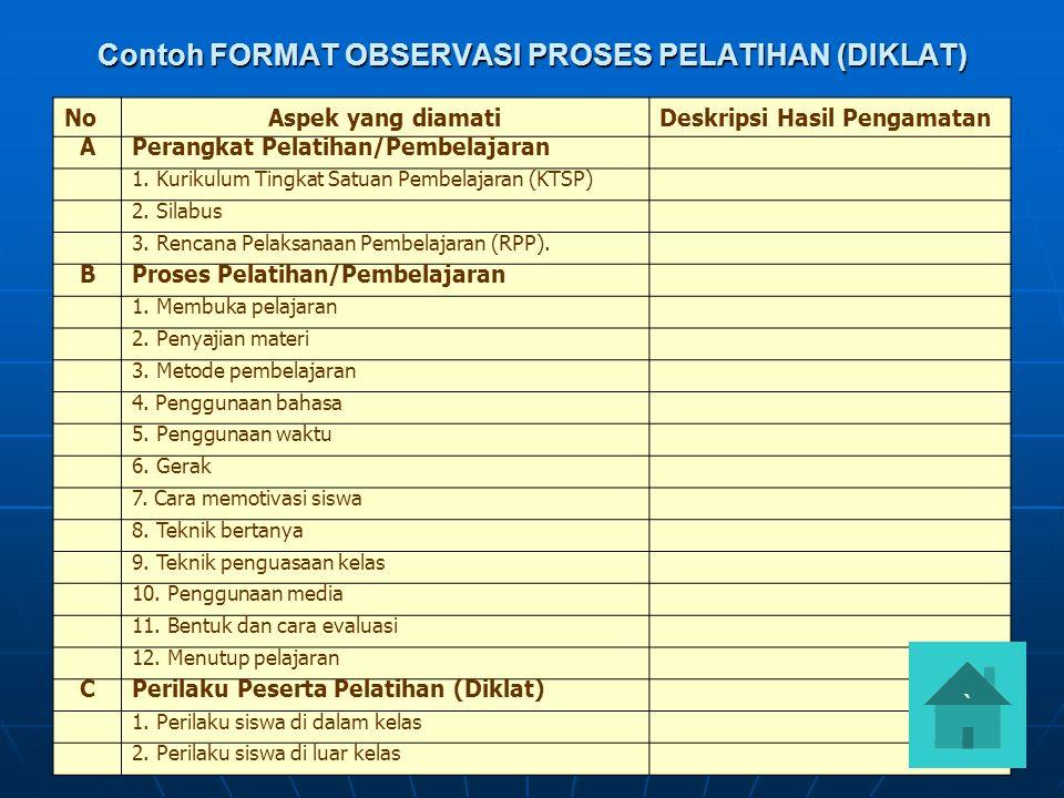 Contoh FORMAT OBSERVASI PROSES PELATIHAN (DIKLAT)