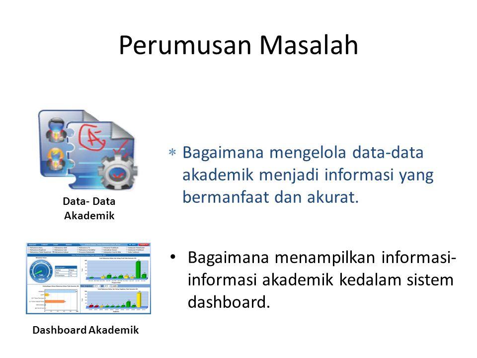 Perumusan Masalah Data- Data. Akademik. Bagaimana mengelola data-data akademik menjadi informasi yang bermanfaat dan akurat.