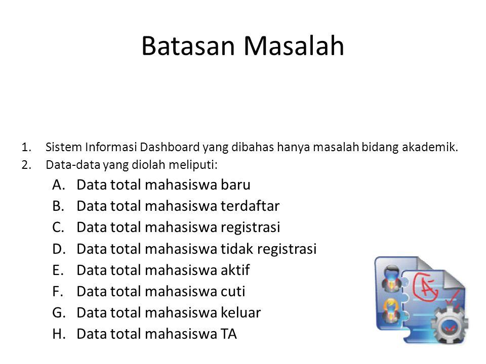 Batasan Masalah Data total mahasiswa baru