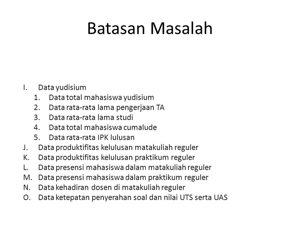 Batasan Masalah Data yudisium Data total mahasiswa yudisium