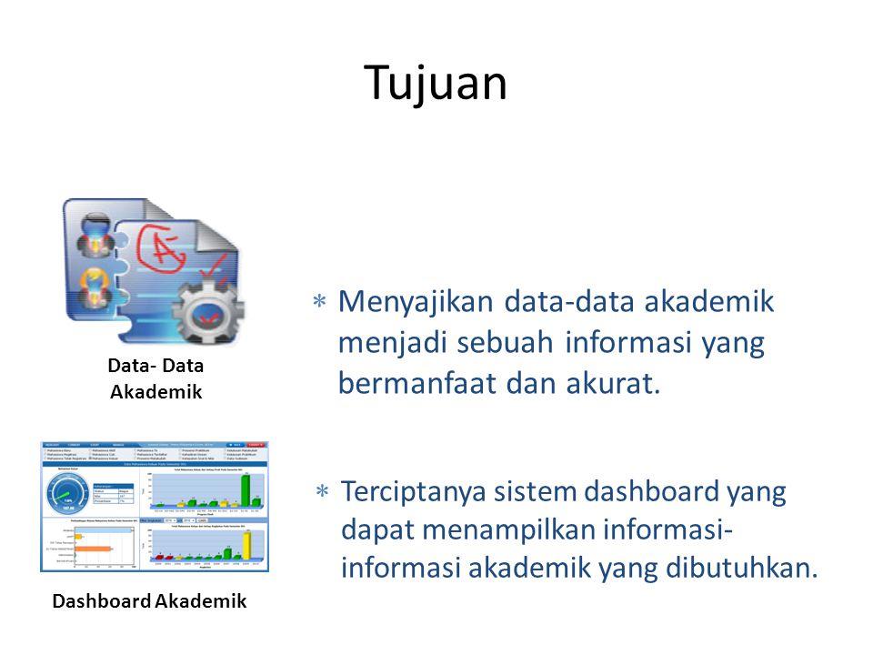 Tujuan Data- Data. Akademik. Menyajikan data-data akademik menjadi sebuah informasi yang bermanfaat dan akurat.