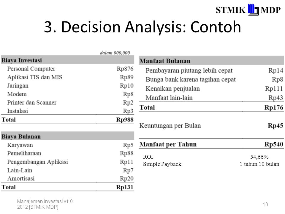 3. Decision Analysis: Contoh